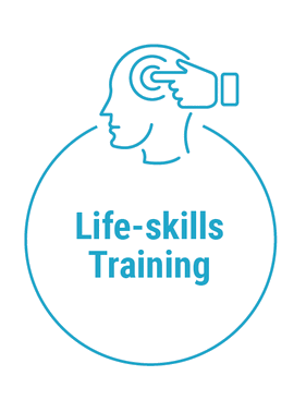 intervation-techniques life skills training